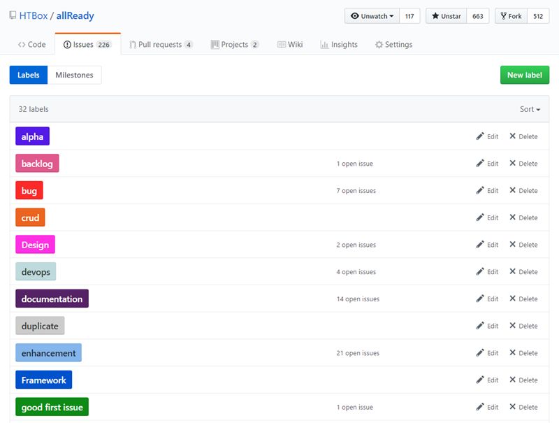 Working on Your First GitHub Issue - Steve Gordon