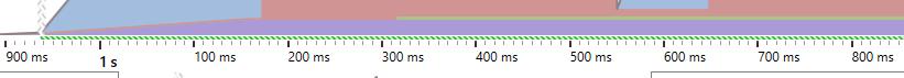 dotMemory Timeline closeup